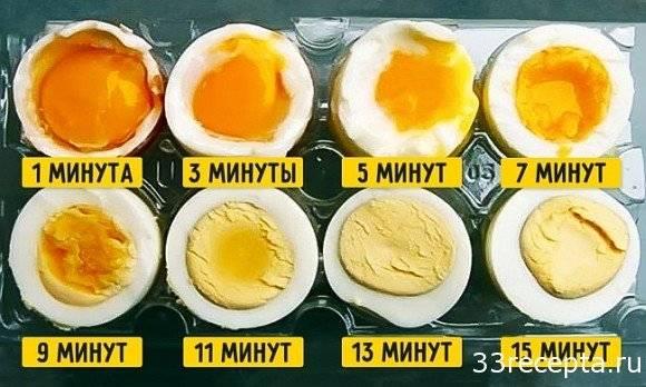 Как сварить идеальные яйца вкрутую