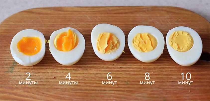 Как правильно сварить яйца вкрутую, всмятку, в мешочек | рецепт с фото