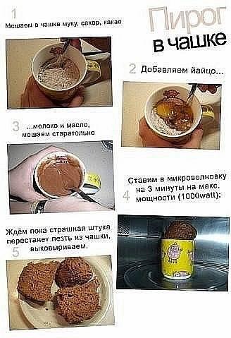 Кекс в кружке в микроволновке