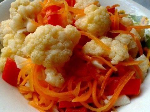 Как приготовить цветную капусту быстро и вкусно на сковороде: рецепты с фото