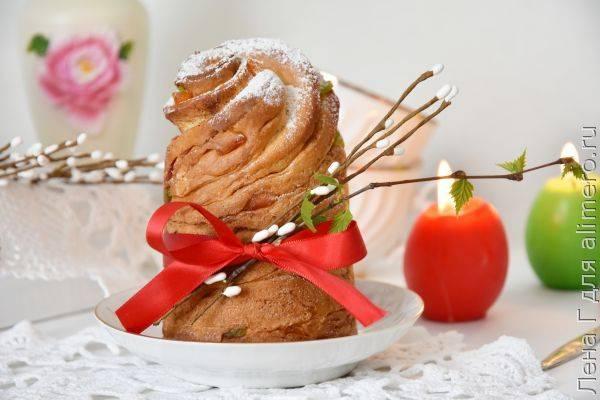 Кулич «краффин» - необычная и восхитительная выпечка к празднику