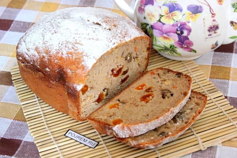 Кекс в хлебопечке с шоколадной крошкой