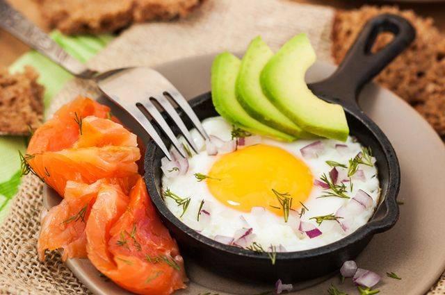 Быстрый завтрак - рецепты с фото