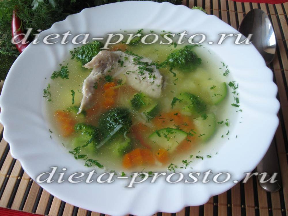 Суп из куриных крылышек (с рисом, с вермишелью): рецепты