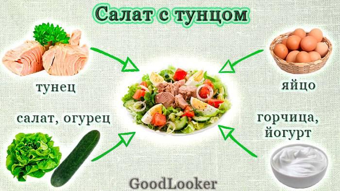 Яичница со шпинатом и сыром на сковороде