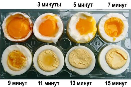 Сколько варить яйца вкрутую после закипания