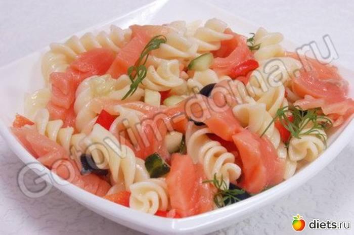 Итальянский салаты