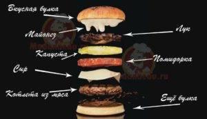 Чизбургеры как в макдоналдсе