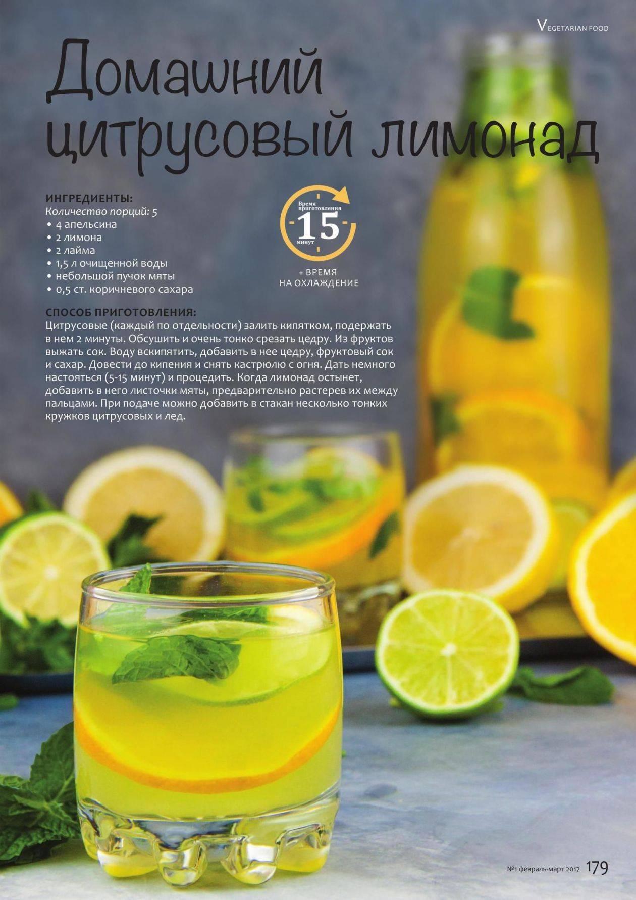 Домашний лимонад с лимоном и мятой: лучшие рецепты