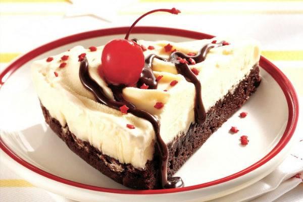 Рецепты кексы мороженое