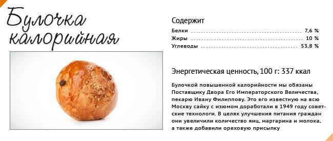 Блюда с гренками