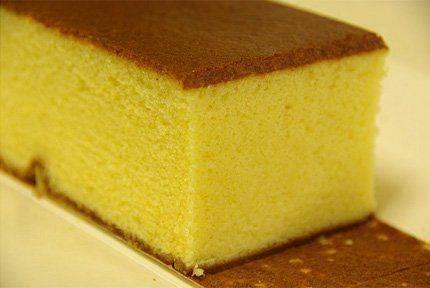 Бисквит рецепт на кефире в духовке рецепт