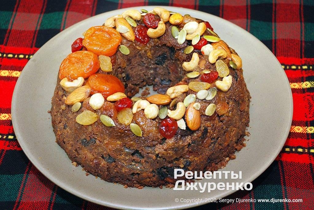 Постный – рецепты на поварёнок.ру